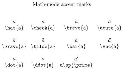 Acentos em fórmulas no LaTeX