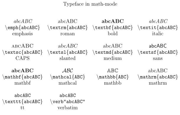 Typeface and fonts in math-mode in LaTeX